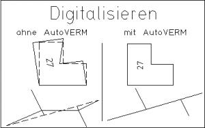 Sicherung geometrischer Bedingungen durch AutoVERM Digitalisierroutinen