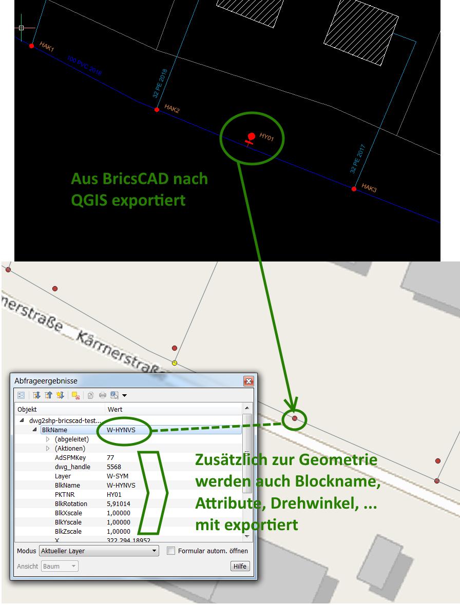 Spatial Manager für BricsCAD DWG Export-Optionen